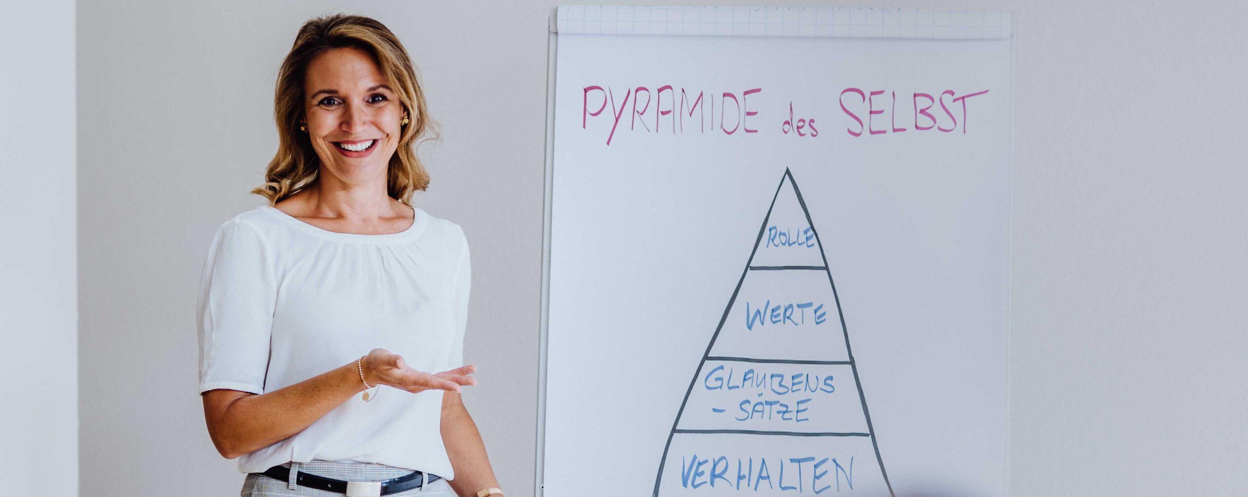Sabrina Heilig ist Geschäftsführerin der Potenzialwerk GmbH